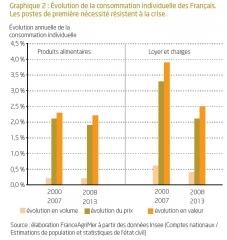 graphe-FAM.jpg