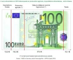 euro-alim-ofpm.jpg