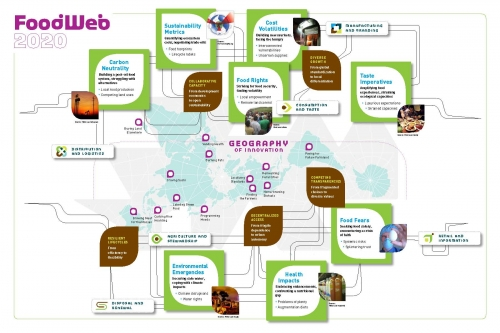 foodweb carte.jpg