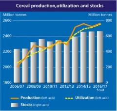 cereales-FAO.jpg