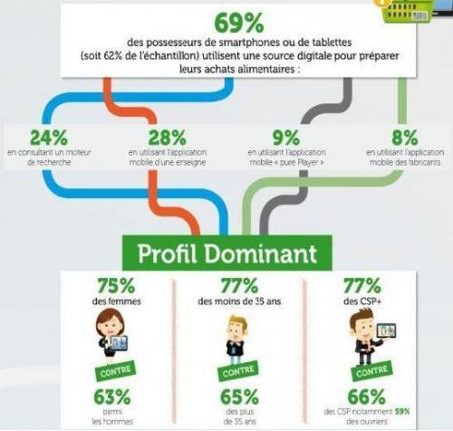 infographie-alim-num.JPG