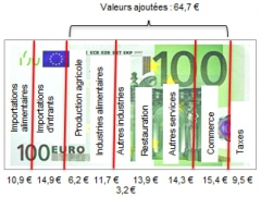 euro-alim.jpg