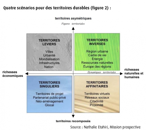 Pages de CGDD Territoires 2030.jpg