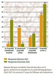 FAO-femmes.jpg
