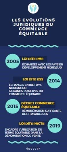 commerce equitable.jpg